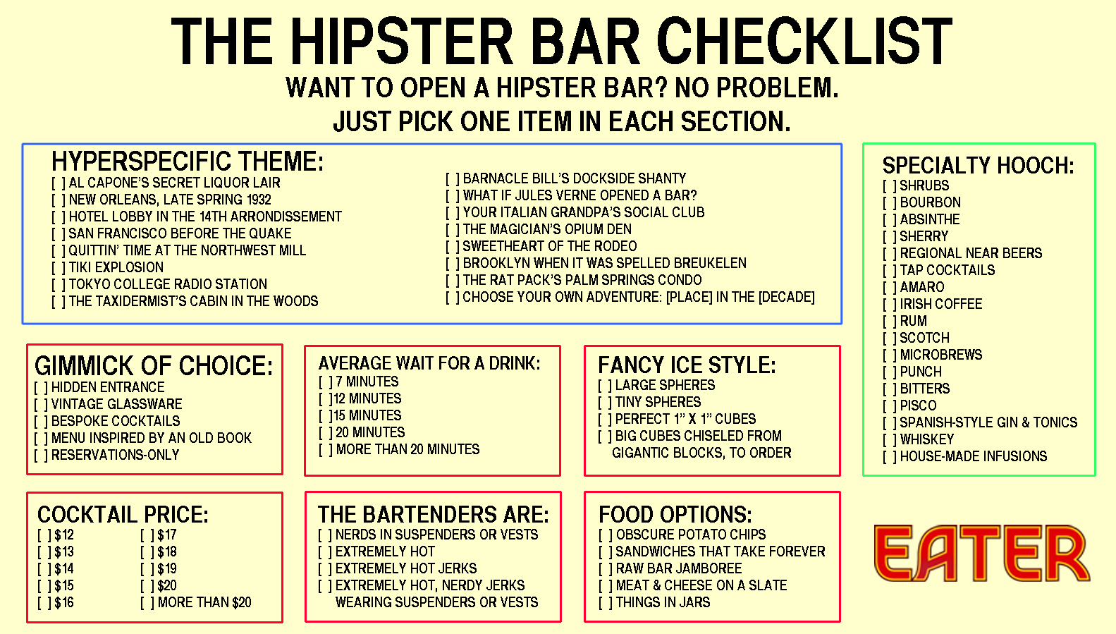 the_hipster_bar_checklist_eater