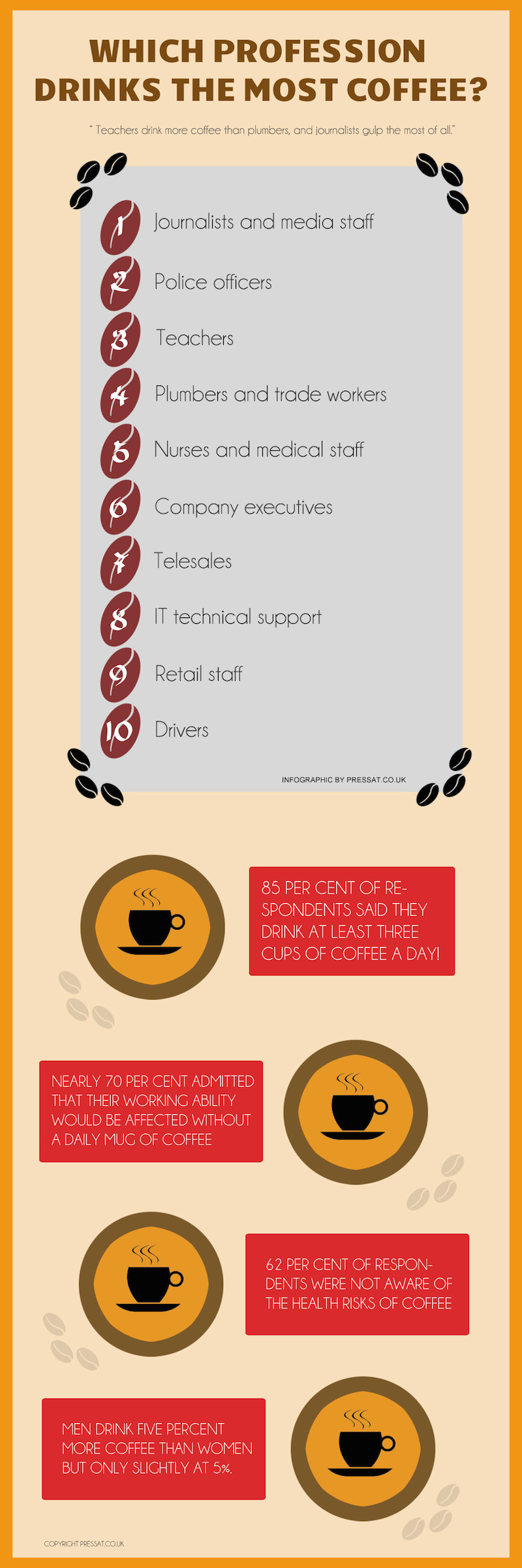 coffee-professions1-1