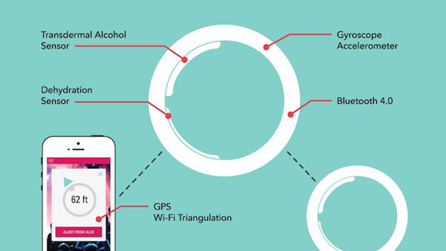 "From a scale of ""just a few drinks"" to ""completely wasted"", this drunk tracking device may help prevent sexual assault. MTL Blog"